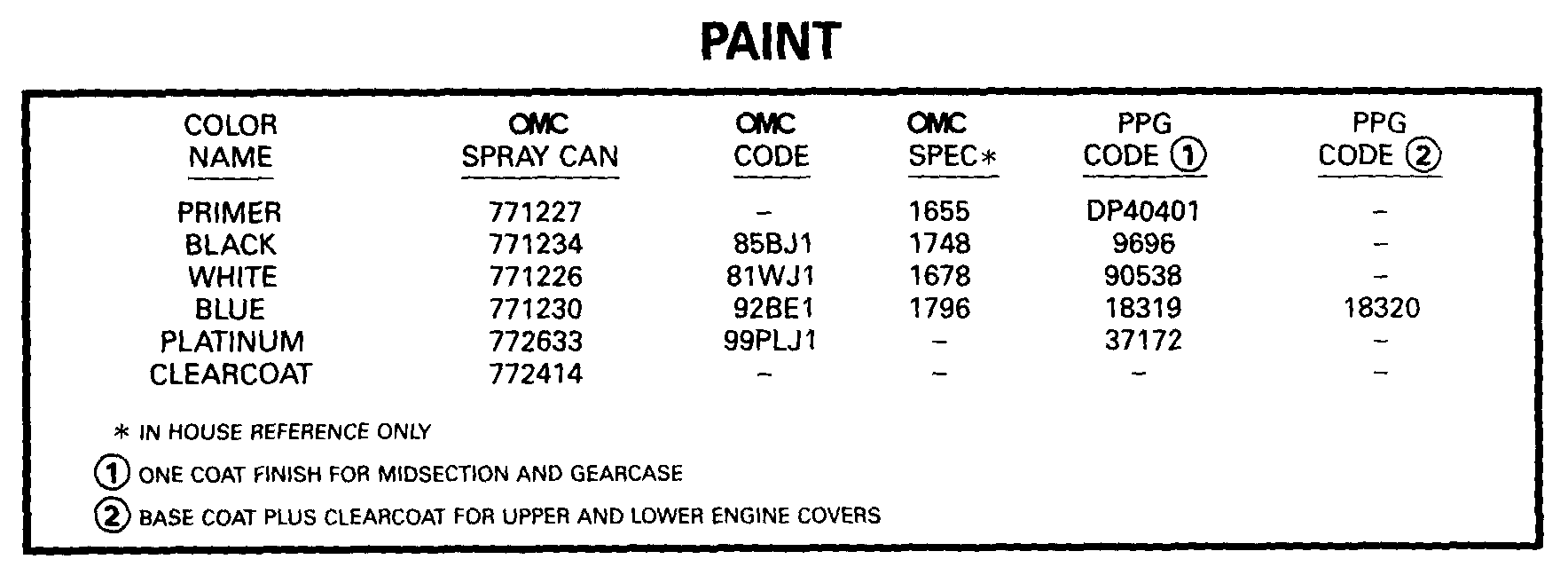Evinrude Paint Colours Color Ideas Need The Wiring Diagram For A 1970 40073a Ser E0236 Brp Johnson En 1999 8 J8reem