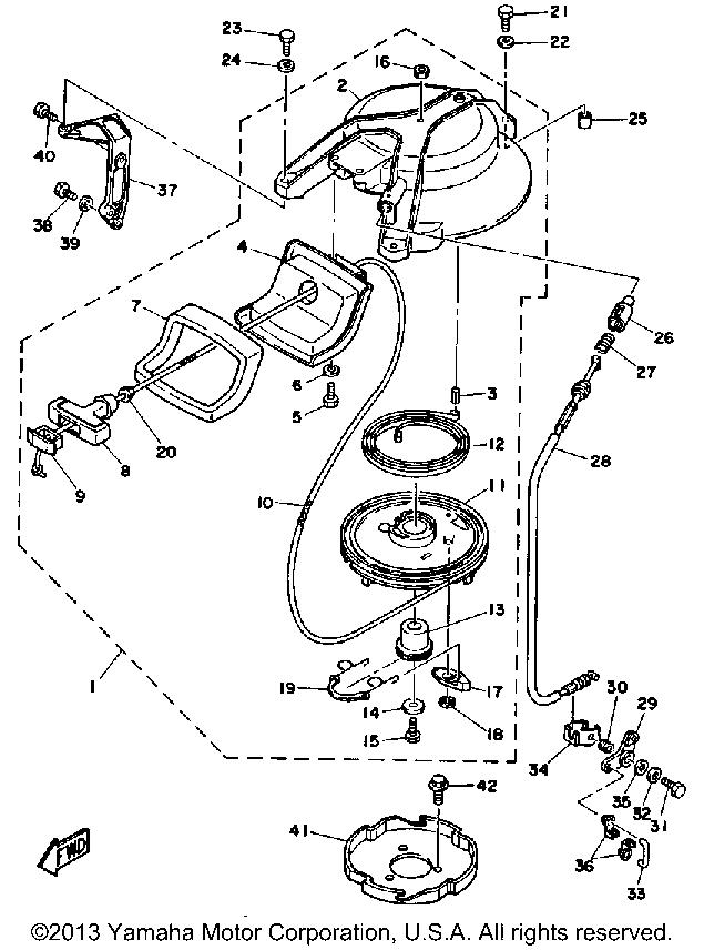 Yamaha Outboard 25 Hp 25lf Manual Starter